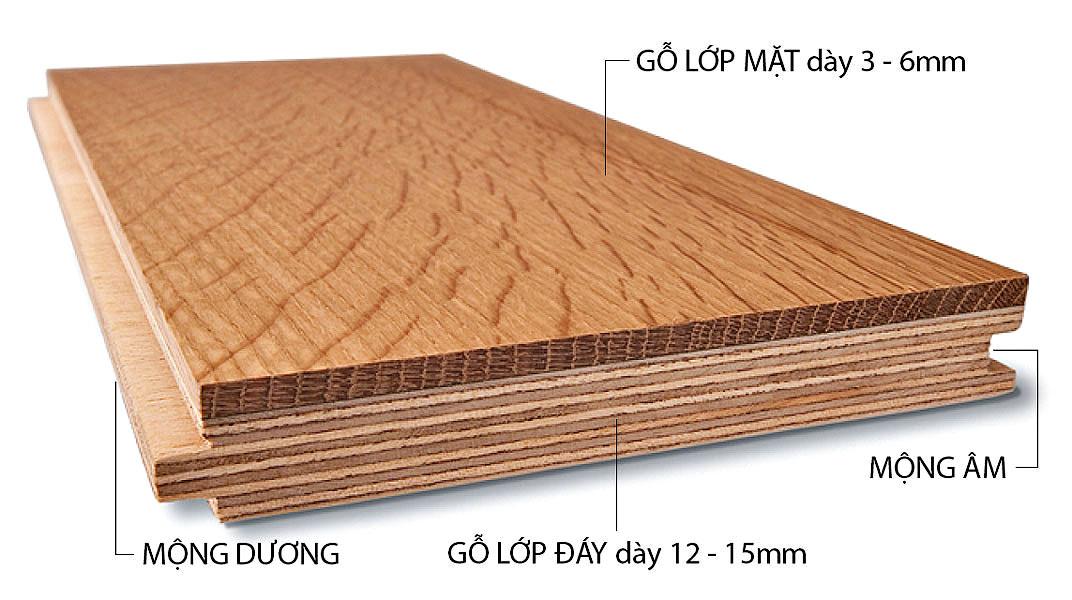 Vai trò của gỗ công nghiệp trong sản xuất nội thất Fami năm 2016